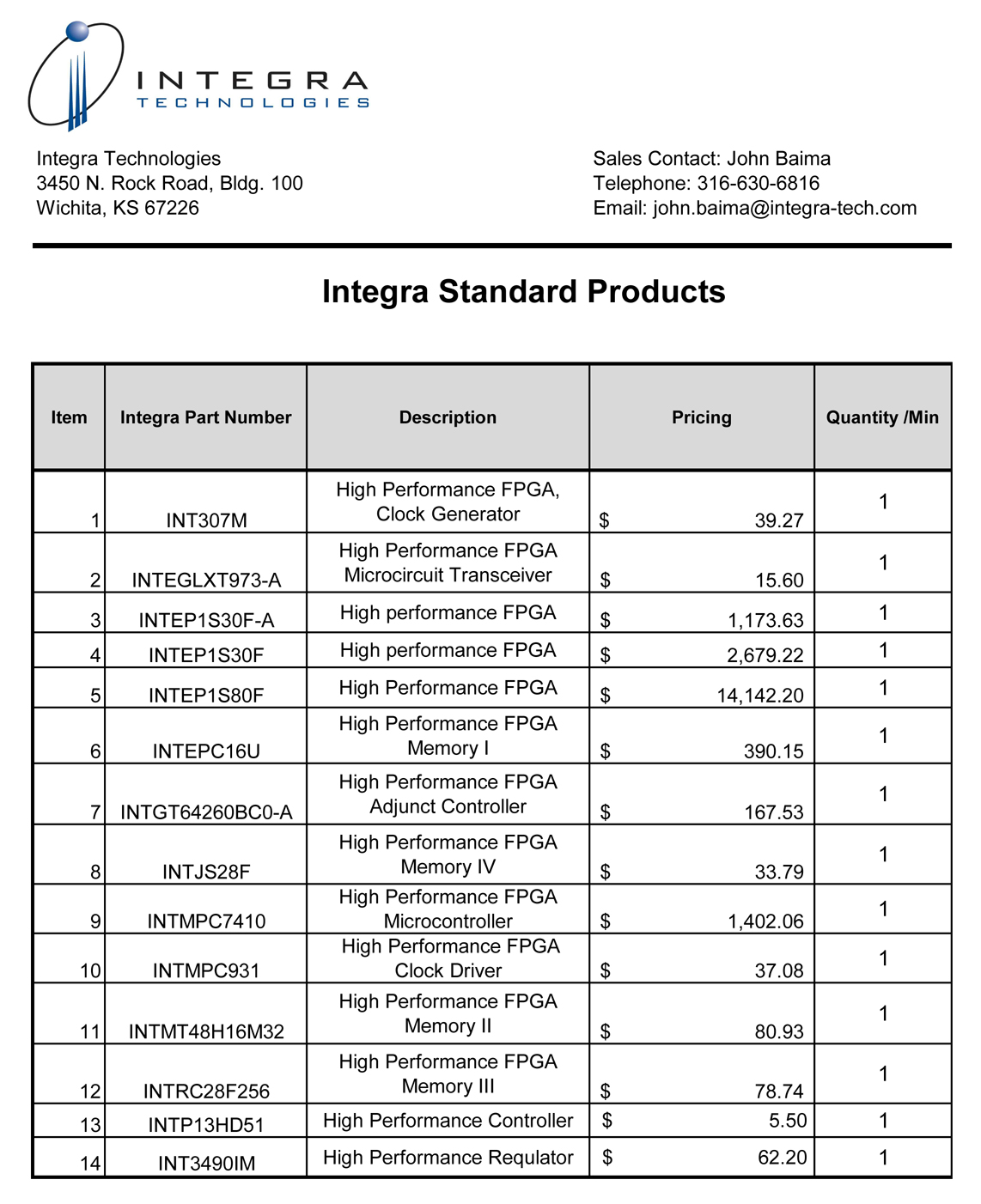 integra-standard-products01-2020